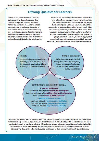 LQL diagram a